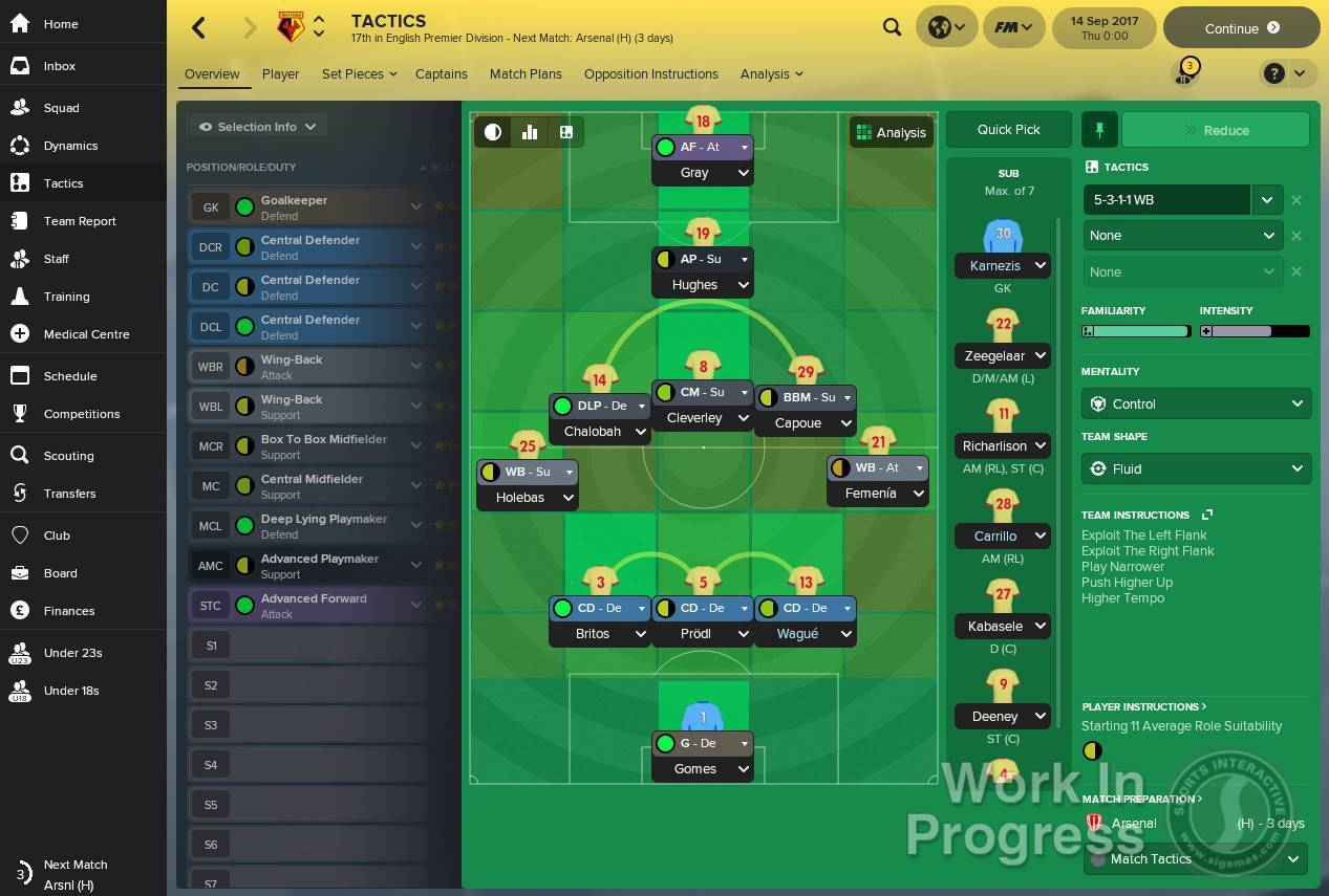 Article title about Football Manager 2018