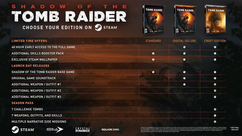 Buy Shadow Of The Tomb Raider Pc Cd Key For Steam Compare Prices